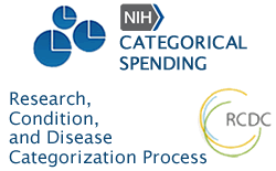 NIH Funding Estimates (Billions) for Research, Condition, and Disease Categories (RCDC)